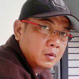 Zak from Surabaya | Man | 47 years old | Sagittarius