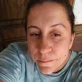 Lilmami from Swansea   Woman   41 years old   Virgo