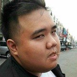 Anzai from Bogor | Man | 29 years old | Aquarius