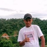 Putrafajri7Ha from Padang | Man | 18 years old | Gemini