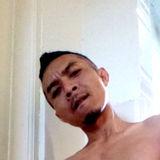Riski from Miri | Man | 22 years old | Sagittarius