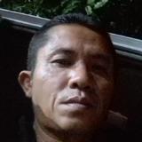 Zack from Kuala Lumpur   Man   43 years old   Leo