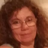 Gatitaferox from Toledo | Woman | 54 years old | Libra