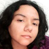 Saravv from Castello de la Plana   Woman   24 years old   Capricorn
