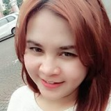 Angel from Bekasi | Woman | 24 years old | Cancer