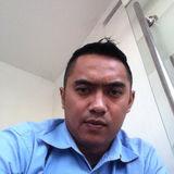 Angga from Jakarta | Man | 31 years old | Capricorn