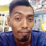 Nazrin from Keluang   Man   29 years old   Leo