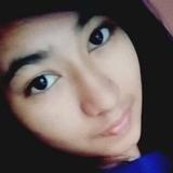 Zebak from Thane | Woman | 26 years old | Gemini