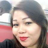 Sweety from Sharjah | Woman | 31 years old | Scorpio