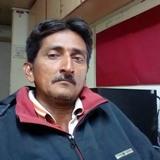 Sanju from Morbi | Man | 41 years old | Aries