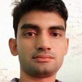 Shaharukh from Dehra Dun | Man | 25 years old | Aries
