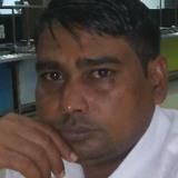 Ram from Ramachandrapuram   Man   36 years old   Capricorn