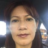 Ngisella from Weston | Woman | 50 years old | Sagittarius