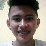 Dafarehansya from Medan | Man | 28 years old | Capricorn