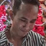 Andra from Makassar | Man | 28 years old | Scorpio