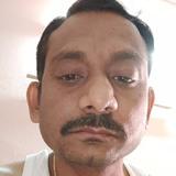 Hip from Hyderabad   Man   28 years old   Virgo