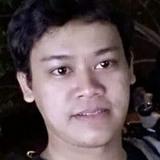 F4Izzyw from Yogyakarta   Man   30 years old   Aquarius