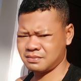 Arzavinraufa from Sorong | Man | 34 years old | Taurus