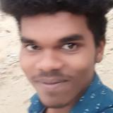 Nandhus from Calicut | Man | 20 years old | Taurus