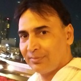Abu from Gangtok | Man | 43 years old | Leo