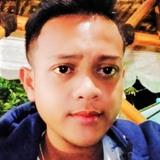 Ervvan from Kertosono | Man | 23 years old | Gemini