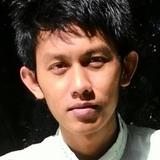 Jhay from Kuningan | Man | 31 years old | Capricorn