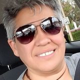 Petlover from Simi Valley | Woman | 54 years old | Aquarius