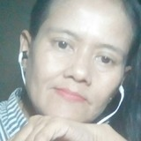Scicihartanty from Pandegelang | Woman | 40 years old | Virgo