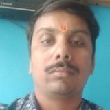 Sreenu from Lal Bahadur Nagar   Man   33 years old   Leo