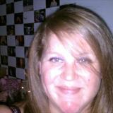 Leeann from Bullhead City | Woman | 28 years old | Scorpio