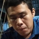 Rizkyprairnw from Blitar | Man | 27 years old | Aries