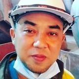 Sandy from Samarinda | Man | 26 years old | Cancer