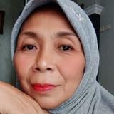 Mariana from Sidoarjo | Woman | 47 years old | Libra