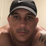Love from San Antonio | Man | 34 years old | Capricorn