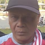 Walid from Jambi   Man   55 years old   Taurus