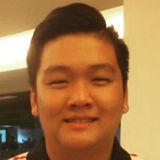 Steventando from Waru | Man | 24 years old | Libra