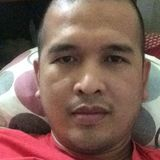 Jologsxxx from Doha | Man | 35 years old | Cancer