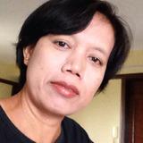 Siti from Kuala Lumpur   Woman   49 years old   Gemini
