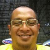 Ariza from Bandung   Man   42 years old   Cancer