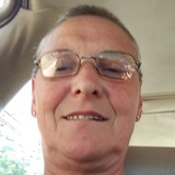 Kandlite from Salisbury   Woman   53 years old   Gemini