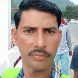 Vinodsharma from Shimla   Man   31 years old   Taurus