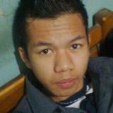 Feryyy from Purwakarta | Man | 29 years old | Aquarius