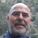 Ositos from Esporles   Man   57 years old   Virgo