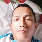 Ontos from Surabaya   Woman   21 years old   Taurus