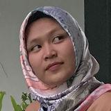 Memey from Teluknaga | Woman | 30 years old | Capricorn