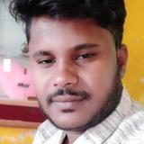 Raj from Rishikesh | Man | 34 years old | Capricorn