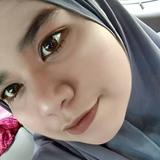 Gorillaputiha5 from Putatan | Woman | 25 years old | Aquarius