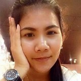 Indy from Manado   Woman   29 years old   Taurus