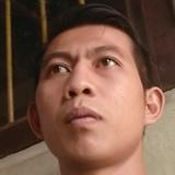 Choirul from Tanjungkarang-Telukbetung | Man | 28 years old | Cancer