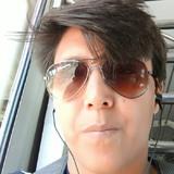 Gitu from Borivli | Woman | 32 years old | Capricorn